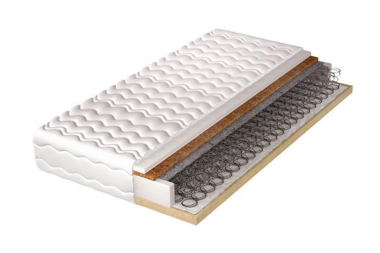 HELVETIA PLUS pružinový matrac v drevenom ráme | 5 rozmerov