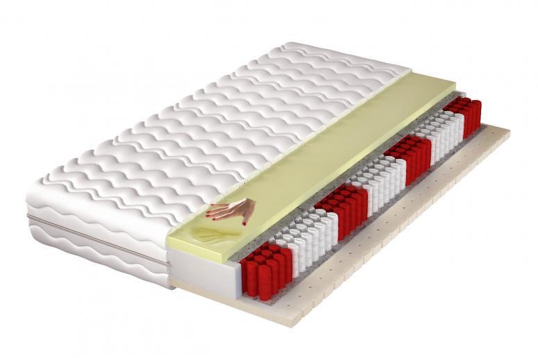 OREGON  7-zónový matrac VISCO MEMORY s Multipocket pružinami | 5 rozmerov