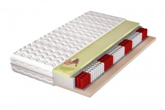 ALABAMA kvalitní 7 zónová taštičková matrace VISCO MEMORY | 5 rozměrů