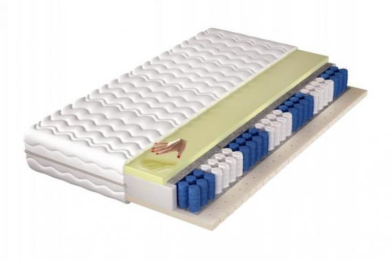 ALASKA taštičkový matrac VISCO MEMORY s multipocket pružinami | 5 rozmerov