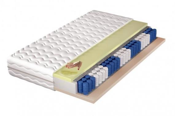 ARIZONA kvalitní taštičková matrace VISCO MEMORY | 5 rozměrů