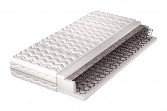 PRONTO oboustranná pružinová matrace | 5 rozměrů