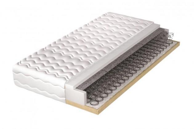 WJT, HELVETIA Pružinová matrace, 80x200 cm, doprava zdarma